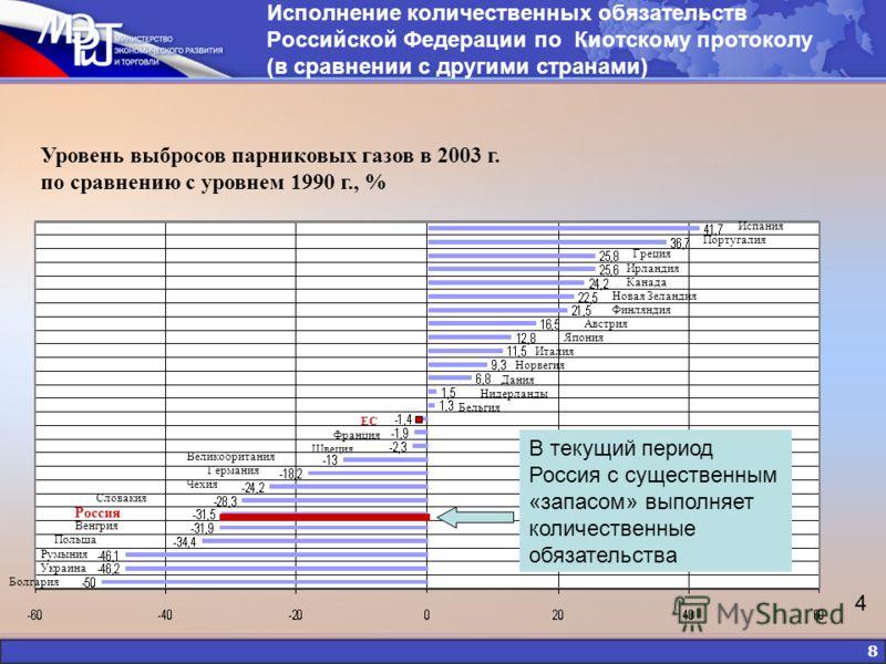 8 Исполнение количественных обязательств Российской Федерации по Киотскому протоколу (в сравнении с другими странами) В текущий период Россия с существенным «запасом» выполняет количественные обязательства Польша Португалия Греция Ирландия Канада Нов