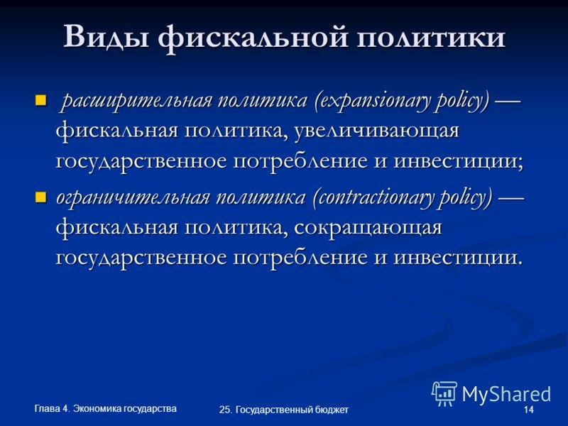 Глава 4. Экономика государства 14 25. Государственный бюджет Виды фискальной политики расширительная политика (expansionary policy) фискальная политика, увеличивающая государственное потребление и инвестиции; расширительная политика (expansionary pol