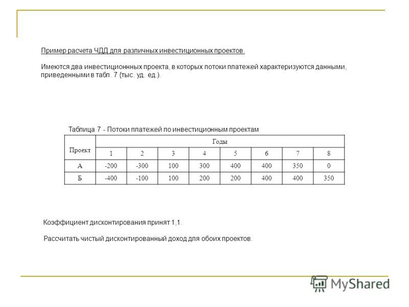 Таблица 7 - Потоки платежей по инвестиционным проектам Проект Годы 12345678 А-200-300100300400 3500 Б-400-100100200 400 350 Пример расчета ЧДД для различных инвестиционных проектов. Имеются два инвестиционнных проекта, в которых потоки платежей харак