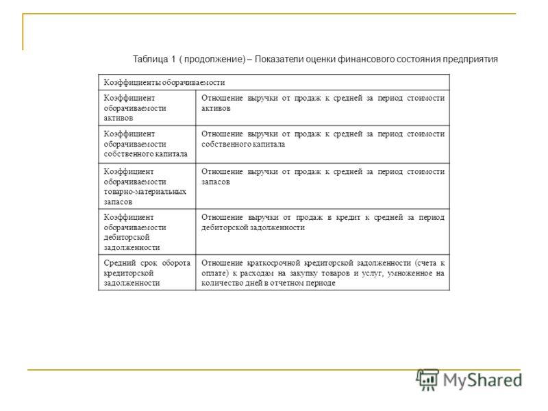 Схема оценки эффективности проекта фото 92