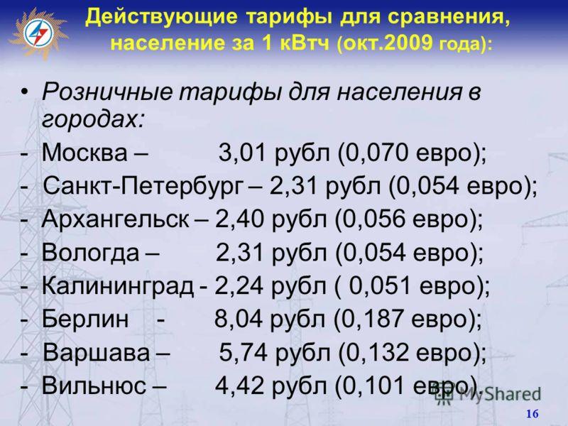 Действующие тарифы для сравнения, население за 1 кВтч ( окт.2009 года): Розничные тарифы для населения в городах: -Москва – 3,01 рубл (0,070 евро); - Санкт-Петербург – 2,31 рубл (0,054 евро); -Архангельск – 2,40 рубл (0,056 евро); -Вологда – 2,31 руб