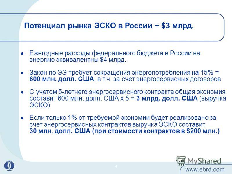 4 88% Потенциал рынка ЭСКО в России ~ $3 млрд. Ежегодные расходы федерального бюджета в России на энергию эквивалентны $4 млрд. Закон по ЭЭ требует сокращения энергопотребления на 15% = 600 млн. долл. США, в т.ч. за счет энергосервисных договоров С у