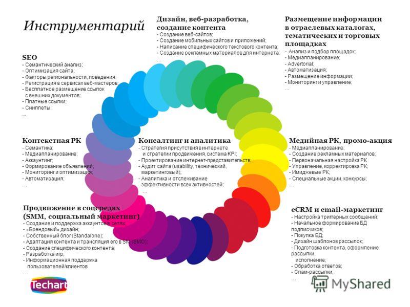 Консалтинг и аналитика - Стратегия присутствия в интернете и стратегии продвижения, система KPI; - Проектирование интернет-представительств; - Аудит сайта (usability, технический, маркетинговый); - Аналитика и отслеживание эффективности всех активнос