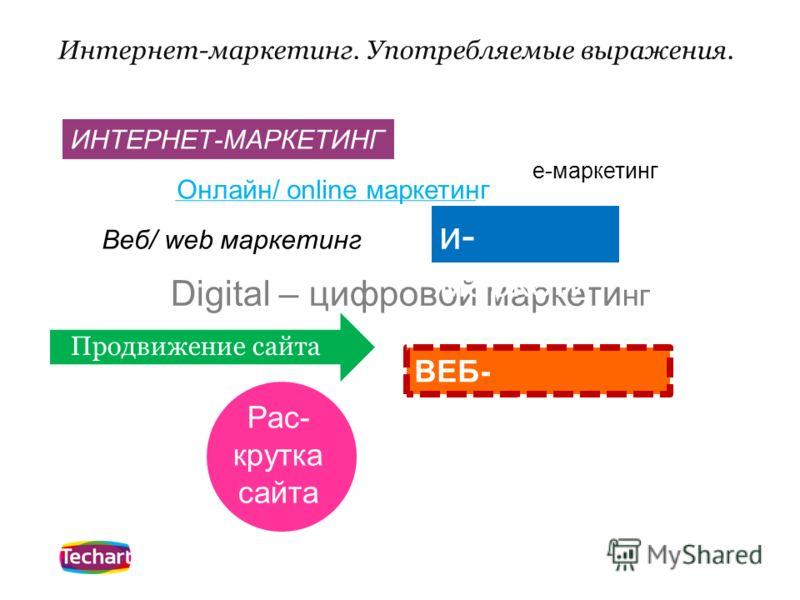 Интернет-маркетинг. Употребляемые выражения. ИНТЕРНЕТ-МАРКЕТИНГ Digital – цифровой маркети нг Веб/ web маркетинг e-маркетинг и- маркети нг Продвижение сайта ВЕБ- ПРОМОУШН Онлайн/ online маркетинг Рас- крутка сайта