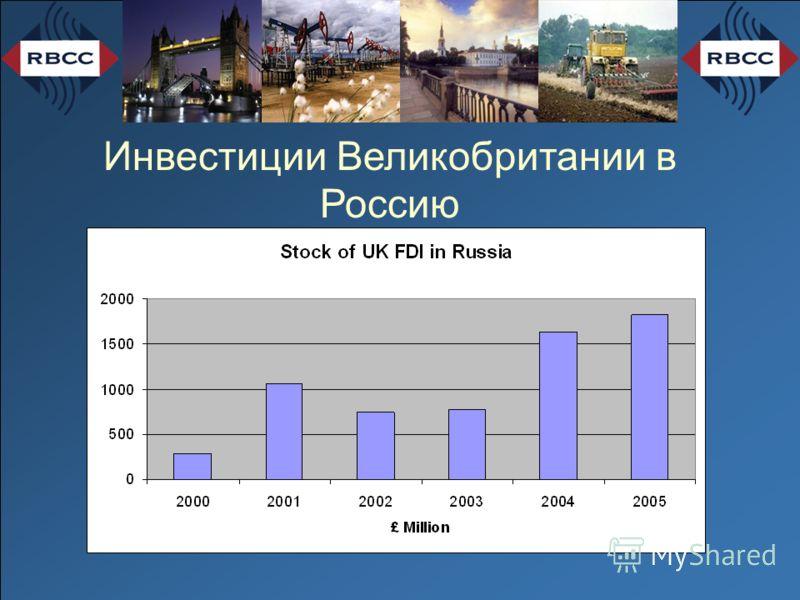 Инвестиции Великобритании в Россию