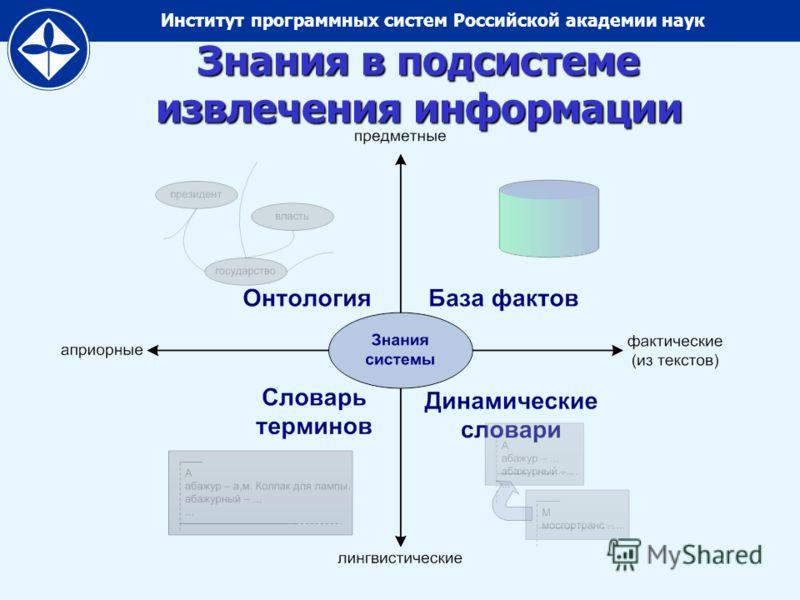Институт программных систем Российской академии наук Знания в подсистеме извлечения информации
