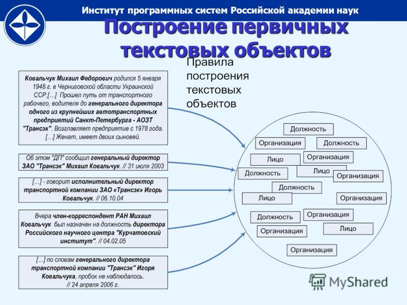 Институт программных систем Российской академии наук Построение первичных текстовых объектов