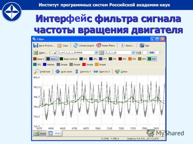 Институт программных систем Российской академии наук Интерс фильтра сигнала частоты вращения двигател я Интерфейс фильтра сигнала частоты вращения двигател я