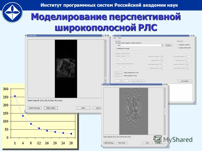 Институт программных систем Российской академии наук Моделирование перспективной широкополосной РЛС