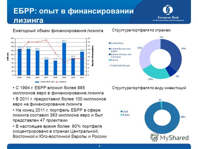 7 ЕБРР: опыт в финансировании лизинга Структура портфеля по странам Структура портфеля по виду инвестиций С 1994 г. ЕБРР вложил более 885 миллионов евро в финансирование лизинга В 2011 г. предоставил более 100 миллионов евро на финансирование лизинга