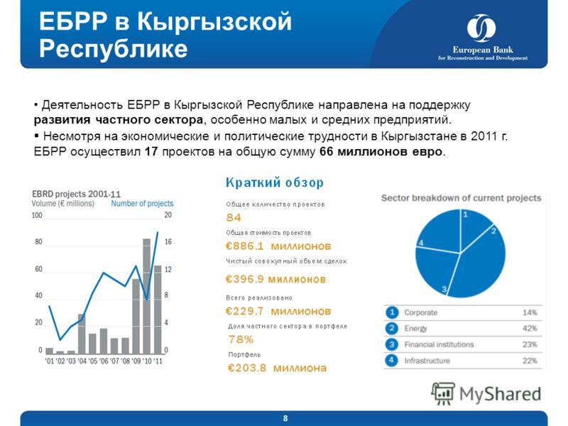 8 ЕБРР в Кыргызской Республике Деятельность ЕБРР в Кыргызской Республике направлена на поддержку развития частного сектора, особенно малых и средних предприятий. Несмотря на экономические и политические трудности в Кыргызстане в 2011 г. ЕБРР осуществ