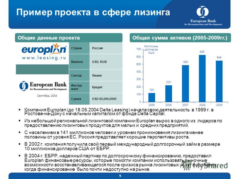 9 Пример проекта в сфере лизинга Компания Europlan (до 18.05.2004 Delta Leasing) начала свою деятельность в 1999 г. в Ростове-на-Дону с начальным капиталом от фонда Delta Capital. Из небольшой региональной лизинговой компании Europlan вырос в одного