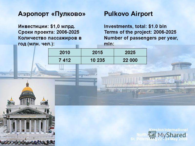 Аэропорт «Пулково» Инвестиции: $1,0 млрд. Сроки проекта: 2006-2025 Количество пассажиров в год (млн. чел.): Pulkovo Airport Investments, total: $1.0 bln Terms of the project: 2006-2025 Number of passengers per year, mln: 201020152025 7 41210 23522 00