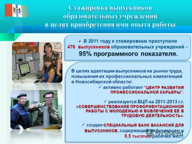 В целях адаптации выпускников на рынке труда, повышения их профессиональных компетенций в Новосибирской области: ЦЕНТР РАЗВИТИЯ ПРОФЕССИОНАЛЬНОЙ КАРЬЕРЫ активно работает