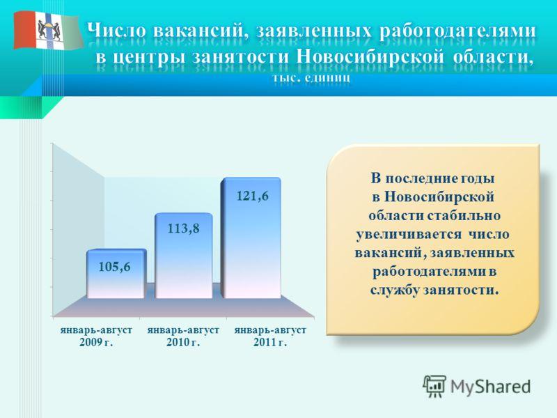 В последние годы в Новосибирской области стабильно увеличивается число вакансий, заявленных работодателями в службу занятости.