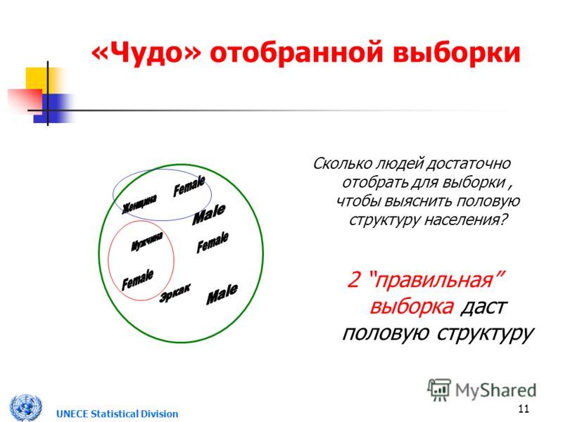 UNECE Statistical Division 11 «Чудо» отобранной выборки Сколько людей достаточно отобрать для выборки, чтобы выяснить половую структуру населения? 2 правильная выборка даст половую структуру