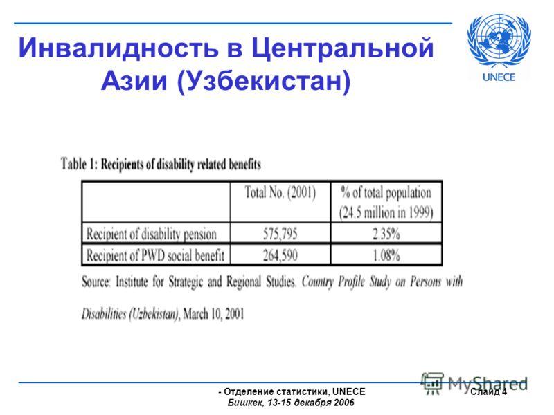 - Отделение статистики, UNECE Бишкек, 13-15 декабря 2006 Слайд 4 Инвалидность в Центральной Азии (Узбекистан)