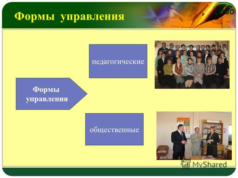 LOGO Формы управления педагогические У ченические общественные Формы управления