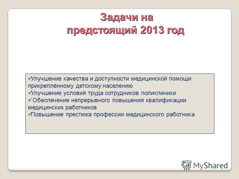 Задачи на предстоящий 2013 год Задачи на предстоящий 2013 год Улучшение качества и доступности медицинской помощи прикреплённому детскому населению Улучшение условий труда сотрудников поликлиники Обеспечение непрерывного повышения квалификации медици
