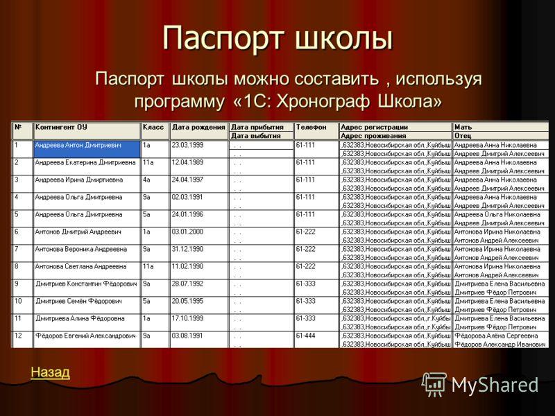 Паспорт школы Паспорт школы можно составить, используя программу «1С: Хронограф Школа» Назад