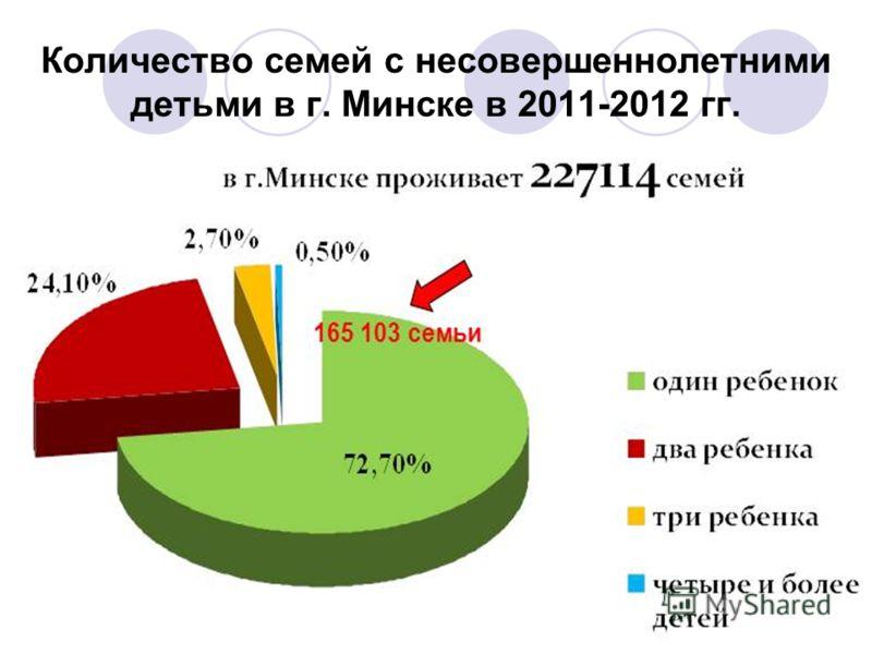 Количество семей с несовершеннолетними детьми в г. Минске в 2011-2012 гг.