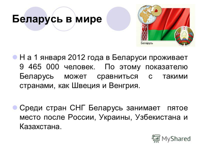 Беларусь в мире Н а 1 января 2012 года в Беларуси проживает 9 465 000 человек. По этому показателю Беларусь может сравниться с такими странами, как Швеция и Венгрия. Среди стран СНГ Беларусь занимает пятое место после России, Украины, Узбекистана и К