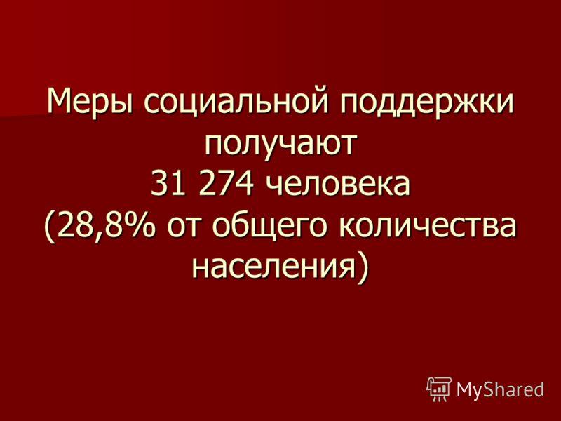 Меры социальной поддержки получают 31 274 человека (28,8% от общего количества населения)