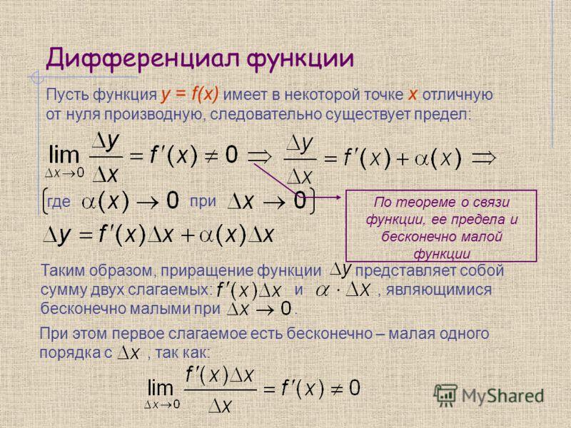 Дифференциал функции Пусть функция y = f(x) имеет в некоторой точке х отличную от нуля производную, следовательно существует предел: где при По теореме о связи функции, ее предела и бесконечно малой функции Таким образом, приращение функции представл