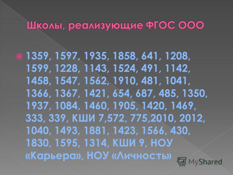 1359, 1597, 1935, 1858, 641, 1208, 1599, 1228, 1143, 1524, 491, 1142, 1458, 1547, 1562, 1910, 481, 1041, 1366, 1367, 1421, 654, 687, 485, 1350, 1937, 1084, 1460, 1905, 1420, 1469, 333, 339, КШИ 7,572, 775,2010, 2012, 1040, 1493, 1881, 1423, 1566, 430