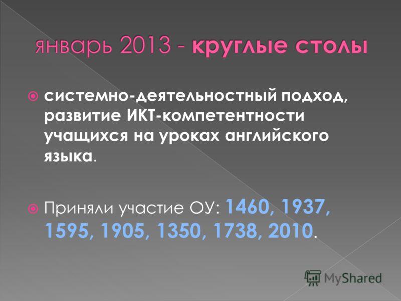 системно-деятельностный подход, развитие ИКТ-компетентности учащихся на уроках английского языка. Приняли участие ОУ: 1460, 1937, 1595, 1905, 1350, 1738, 2010.