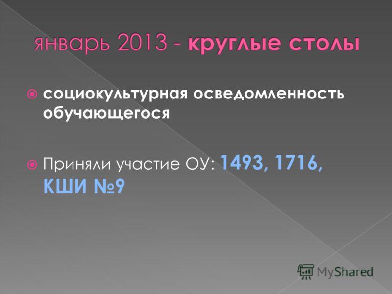 социокультурная осведомленность обучающегося Приняли участие ОУ: 1493, 1716, КШИ 9