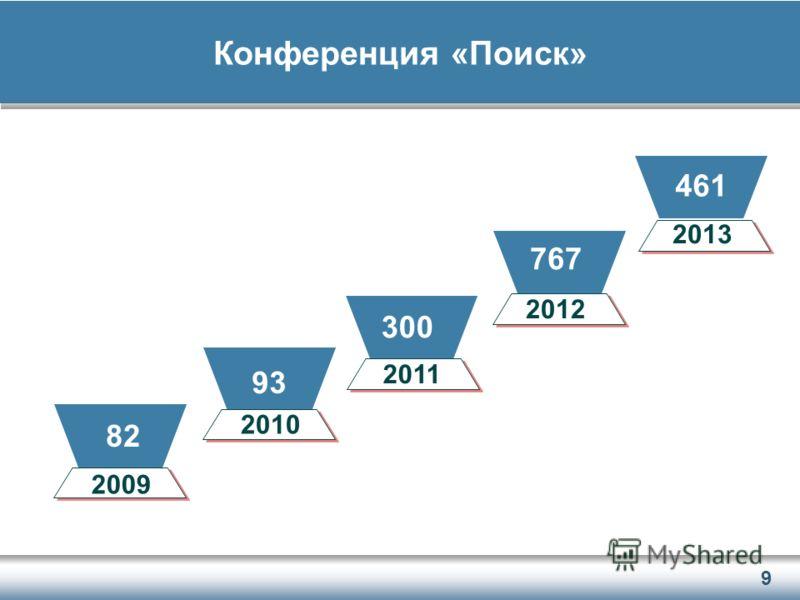 9 Конференция «Поиск» 2009 82 2010 93 2011 300 2012 767 2013 461