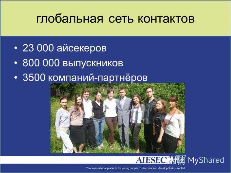 глобальная сеть контактов 23 000 айсекеров 800 000 выпускников 3500 компаний-партнёров