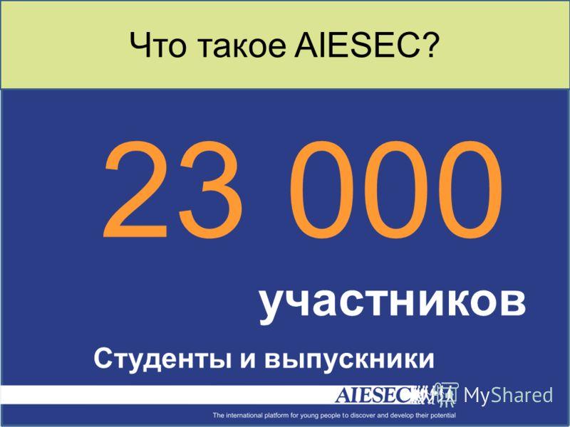 Что такое AIESEC? 23 000 участников Студенты и выпускники