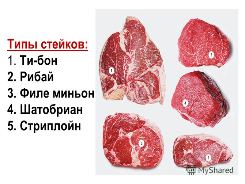 Типы стейков: 1. Ти-бон 2. Рибай 3. Филе миньон 4. Шатобриан 5. Cтриплойн