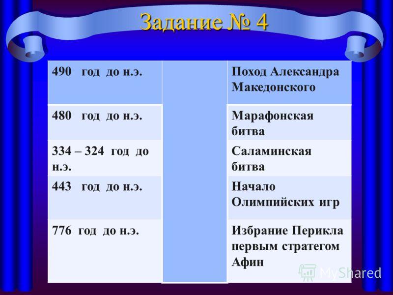 Задание 4 490 год до н.э.Поход Александра Македонского 480 год до н.э.Марафонская битва 334 – 324 год до н.э. Саламинская битва 443 год до н.э.Начало Олимпийских игр 776 год до н.э.Избрание Перикла первым стратегом Афин