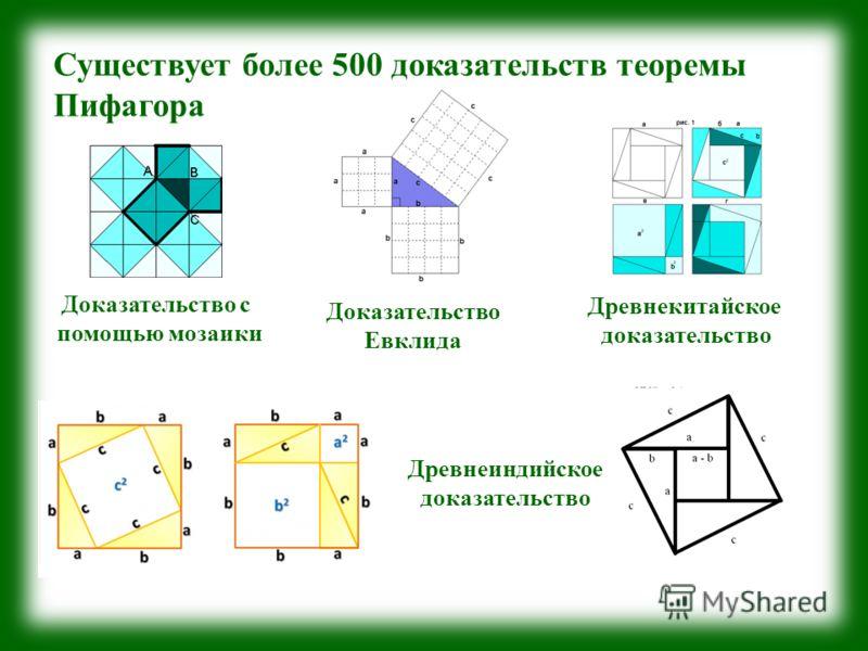 Существует более 500 доказательств теоремы Пифагора Доказательство с помощью мозаики Древнекитайское доказательство Доказательство Евклида Древнеиндийское доказательство