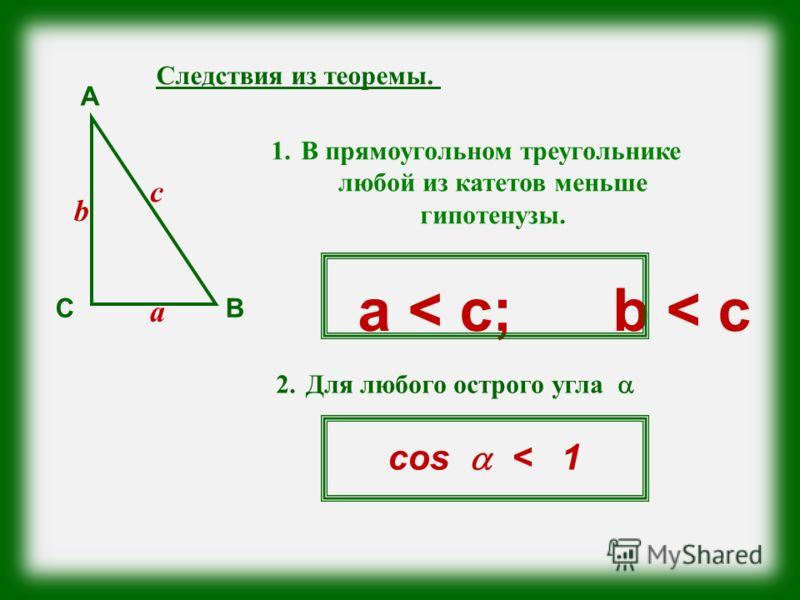 Следствия из теоремы. А ВС a b c 1.В прямоугольном треугольнике любой из катетов меньше гипотенузы. a < c; b < c 2.Для любого острого угла cos < 1