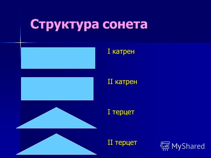 Структура сонета I катрен II катрен I терцет II терцет