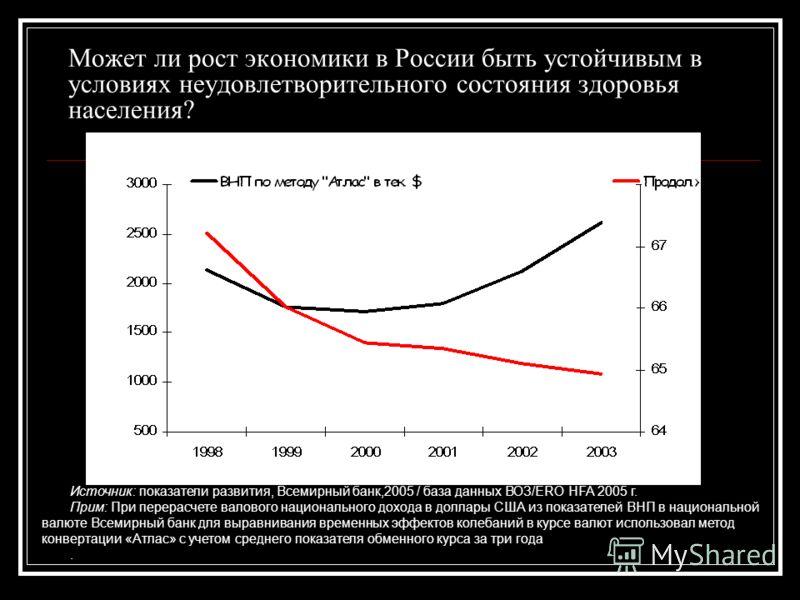 Может ли рост экономики в России быть устойчивым в условиях неудовлетворительного состояния здоровья населения? Источник: показатели развития, Всемирный банк,2005 / база данных ВОЗ/ERO HFA 2005 г. Прим: При перерасчете валового национального дохода в