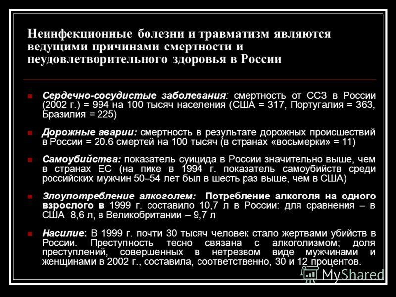 Неинфекционные болезни и травматизм являются ведущими причинами смертности и неудовлетворительного здоровья в России Сердечно-сосудистые заболевания: смертность от ССЗ в России (2002 г.) = 994 на 100 тысяч населения (США = 317, Португалия = 363, Браз
