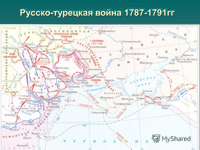 Русско-турецкая война 1787-1791гг