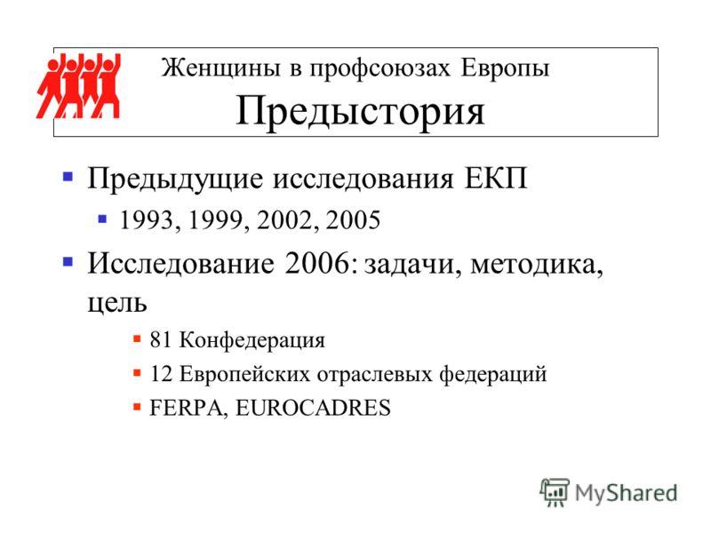 Женщины в профсоюзах Европы Предыстория Предыдущие исследования ЕКП 1993, 1999, 2002, 2005 Исследование 2006: задачи, методика, цель 81 Конфедерация 12 Европейских отраслевых федераций FERPA, EUROCADRES