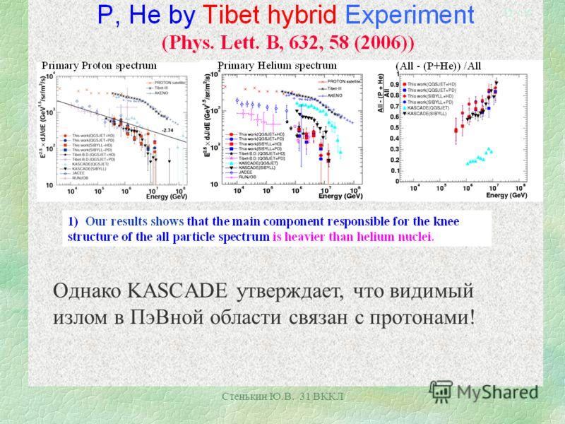 Стенькин Ю.В. 31 ВККЛ Однако KASCADE утверждает, что видимый излом в ПэВной области связан с протонами!