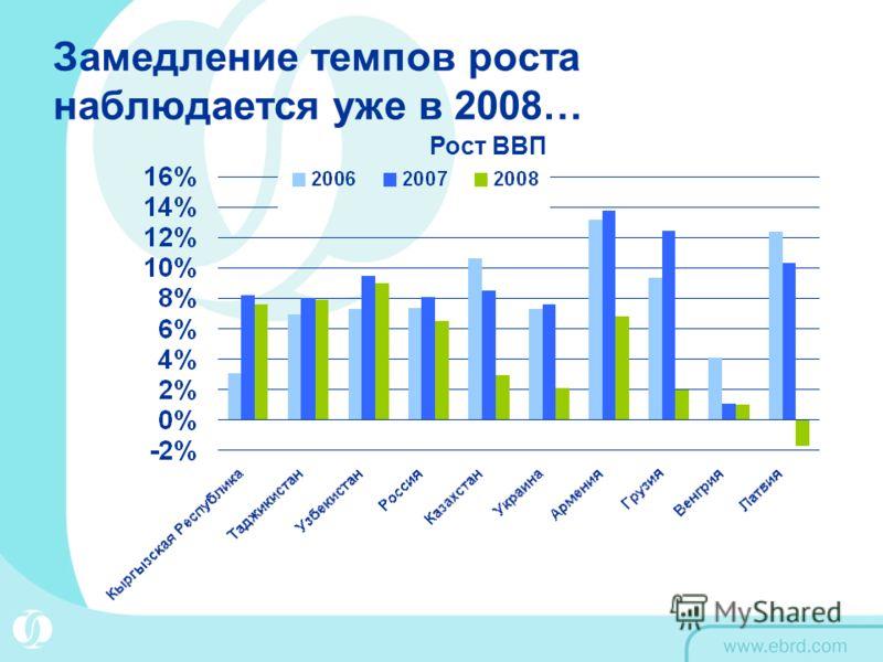 Замедление темпов роста наблюдается уже в 2008… Рост ВВП