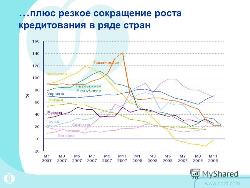 … плюс резкое сокращение роста кредитования в ряде стран