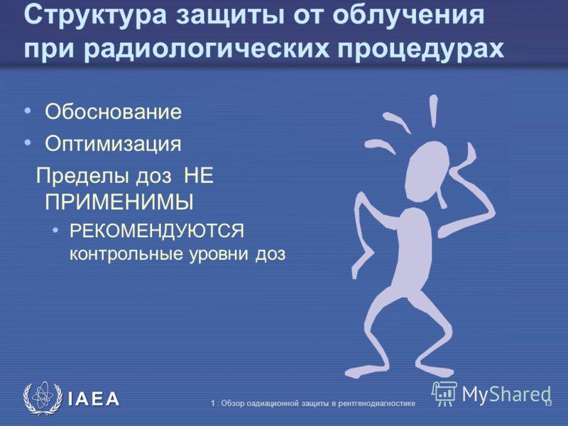 IAEA 1 : Обзор оадиационной защиты в рентгенодиагностике12 Медицинское облучение Облучение людей при диагностике и лечении Облучение (не профессиональное) сознательно и добровольно получаемое такими лицами, как члены семьи и близкие друзья, которые п