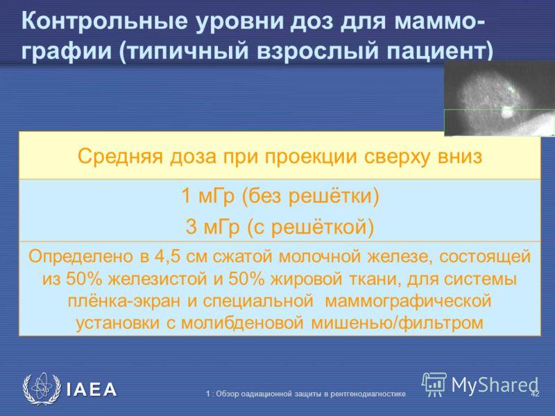 IAEA 1 : Обзор оадиационной защиты в рентгенодиагностике41 Контрольные уровни доз для СТ (типичный взрослый пациент) Обследование Средняя доза для не- скольких слоёв (мГр) (a) Голова50 Поясничный отдел позвоночника 35 Брюшная полость25 (a) Получено и