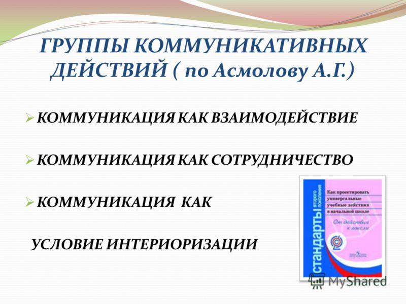 ГРУППЫ КОММУНИКАТИВНЫХ ДЕЙСТВИЙ ( по Асмолову А.Г.) КОММУНИКАЦИЯ КАК ВЗАИМОДЕЙСТВИЕ КОММУНИКАЦИЯ КАК СОТРУДНИЧЕСТВО КОММУНИКАЦИЯ КАК УСЛОВИЕ ИНТЕРИОРИЗАЦИИ