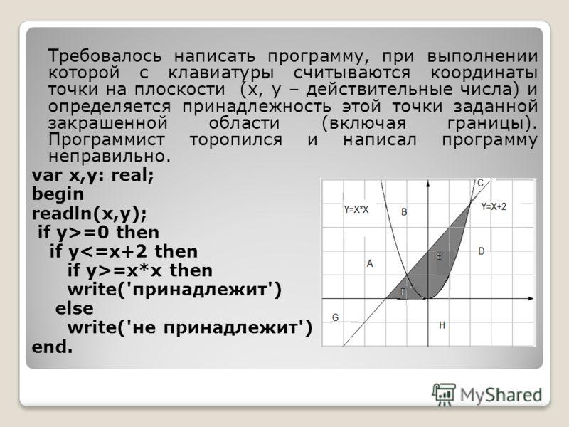 Требовалось написать программу, при выполнении которой с клавиатуры считываются координаты точки на плоскости (x, y – действительные числа) и определяется принадлежность этой точки заданной закрашенной области (включая границы). Программист торопился